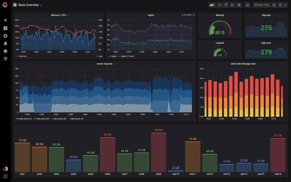 grafana kubernetes monitoring tools
